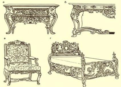 старая мебель фото интерьер